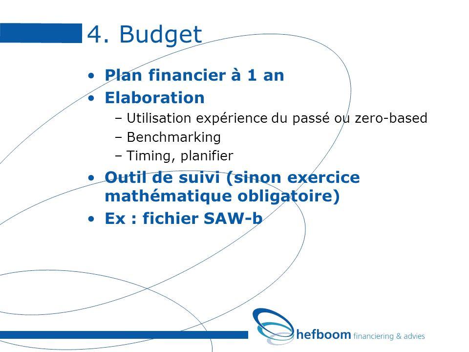 4. Budget Plan financier à 1 an Elaboration –Utilisation expérience du passé ou zero-based –Benchmarking –Timing, planifier Outil de suivi (sinon exer