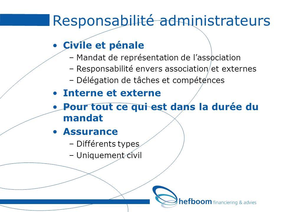 Responsabilité administrateurs Civile et pénale –Mandat de représentation de lassociation –Responsabilité envers association et externes –Délégation d