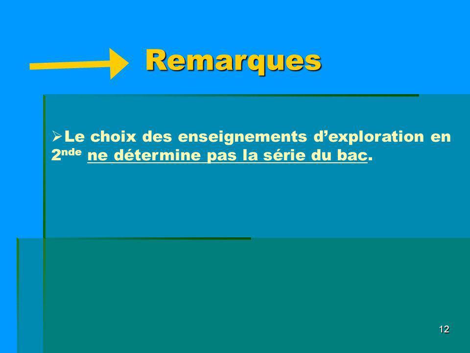 12 Remarques Le choix des enseignements dexploration en 2 nde ne détermine pas la série du bac.