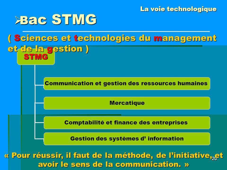 20 STMG Communication et gestion des ressources humaines Mercatique Gestion des systèmes d information Comptabilité et finance des entreprises La voie