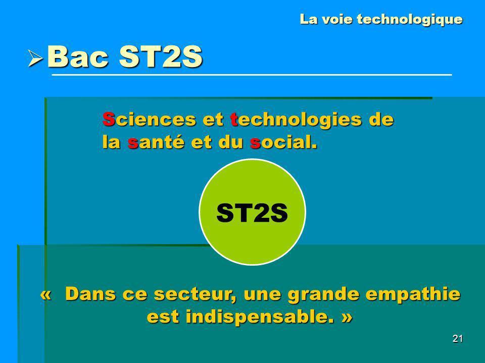21 La voie technologique ST2S Sciences et technologies de la santé et du social. Bac ST2S Bac ST2S « Dans ce secteur, une grande empathie est indispen