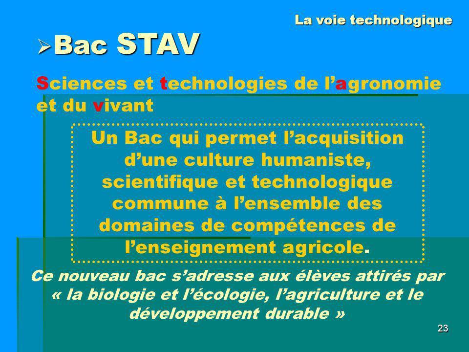 23 Bac STAV Bac STAV Sciences et technologies de lagronomie et du vivant La voie technologique Un Bac qui permet lacquisition dune culture humaniste,