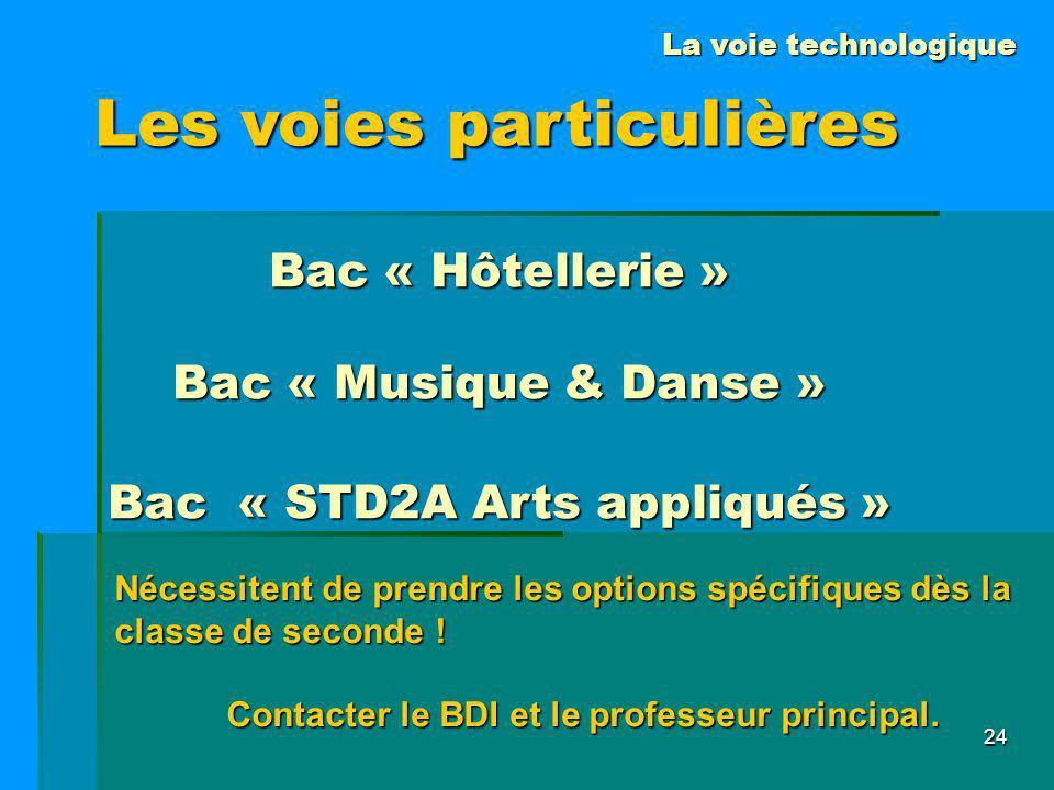 24 Les voies particulières La voie technologique Bac « Hôtellerie » Bac « Musique & Danse » Bac « STD2A Arts appliqués » Nécessitent de prendre les op