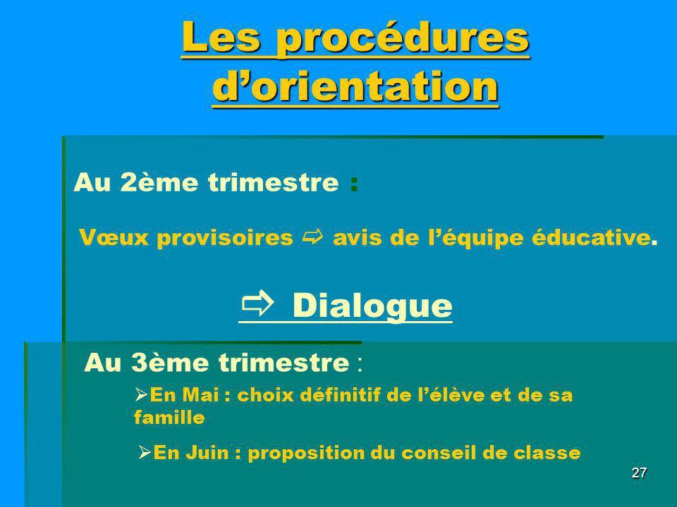 27 Les procédures dorientation Au 2ème trimestre : Vœux provisoires avis de léquipe éducative. Dialogue Au 3ème trimestre : En Mai : choix définitif d