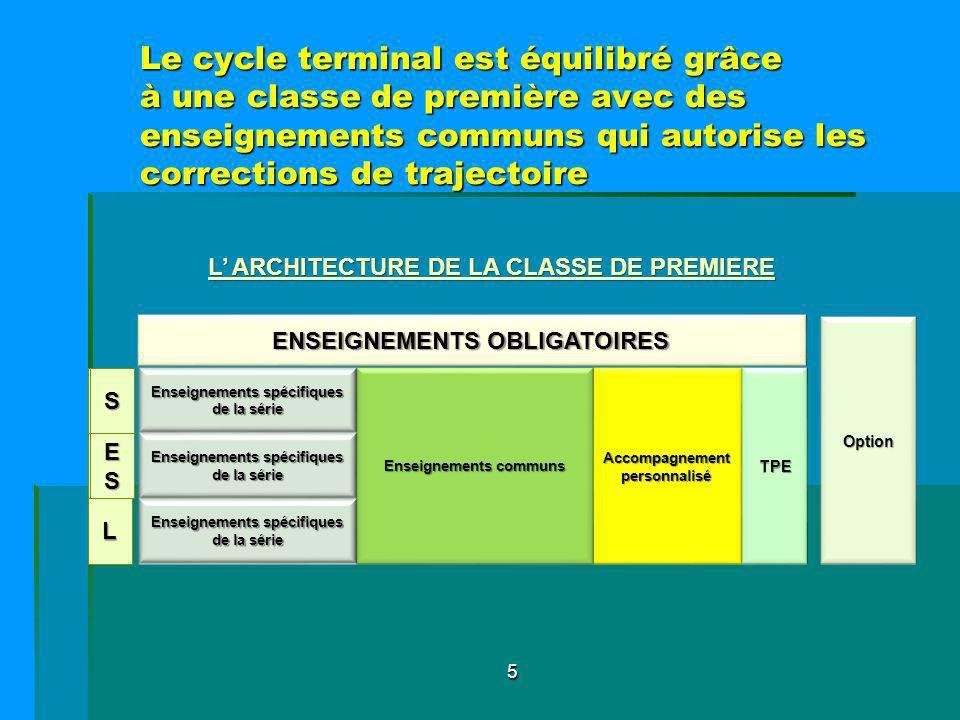 5 Le cycle terminal est équilibré grâce à une classe de première avec des enseignements communs qui autorise les corrections de trajectoire TPE TPE EN