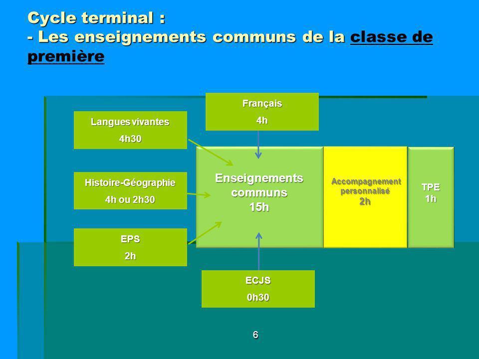 6 Cycle terminal : - Les enseignements communs de la Cycle terminal : - Les enseignements communs de la classe de première Accompagnement personnalisé