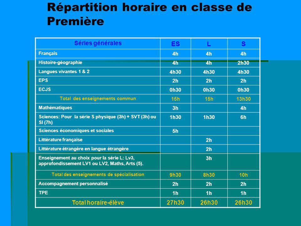 Répartition horaire en classe de Première Séries générales ESLS Français 4h Histoire-géographie 4h 2h30 Langues vivantes 1 & 2 4h30 EPS 2h ECJS 0h30 T