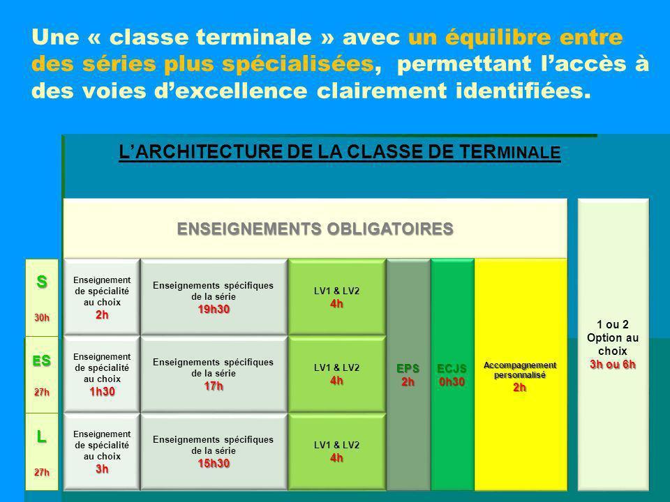 8 Une « classe terminale » avec un équilibre entre des séries plus spécialisées, permettant laccès à des voies dexcellence clairement identifiées. ENS