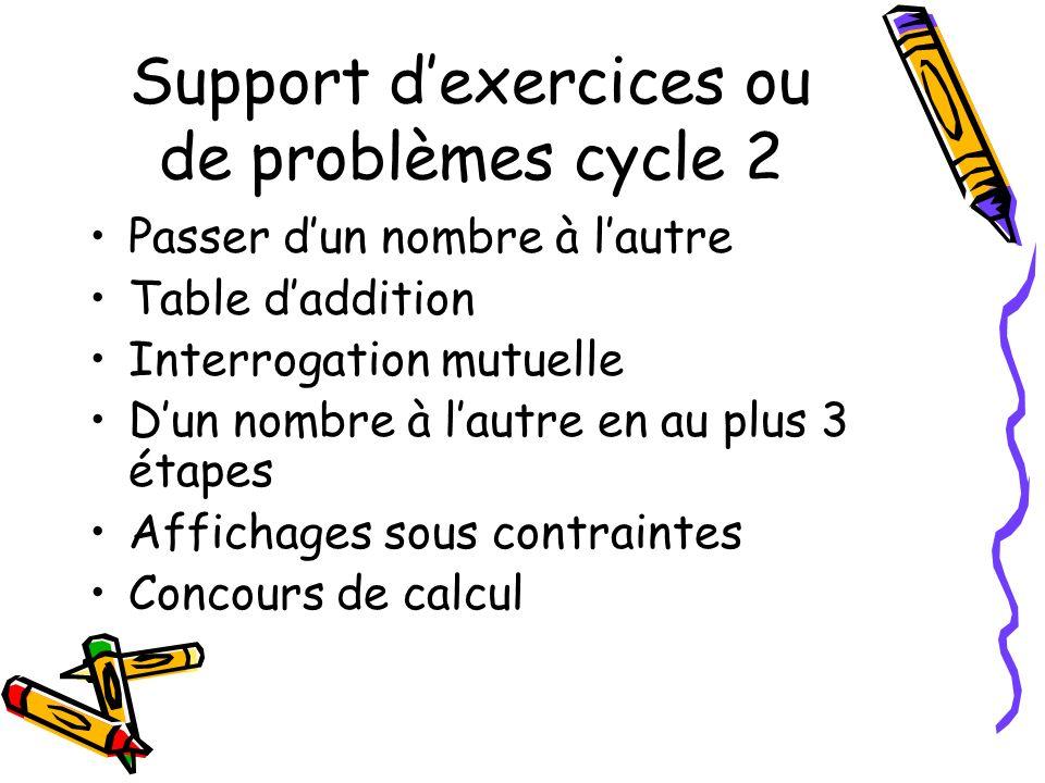 Support dexercices ou de problèmes cycle 2 Passer dun nombre à lautre Table daddition Interrogation mutuelle Dun nombre à lautre en au plus 3 étapes Affichages sous contraintes Concours de calcul