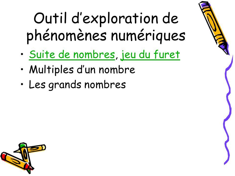 Outil dexploration de phénomènes numériques Suite de nombres, jeu du furetSuite de nombresjeu du furet Multiples dun nombre Les grands nombres
