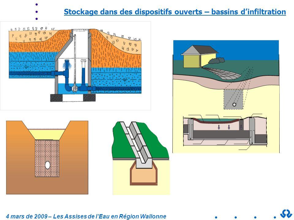 4 mars de 2009 – Les Assises de lEau en Région Wallonne Stockage dans des dispositifs ouverts – bassins dinfiltration @VLARIO katern