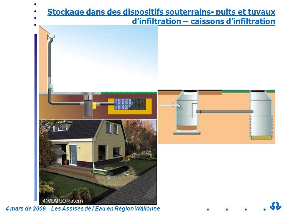 4 mars de 2009 – Les Assises de lEau en Région Wallonne Stockage dans des dispositifs souterrains- puits et tuyaux dinfiltration – caissons dinfiltrat