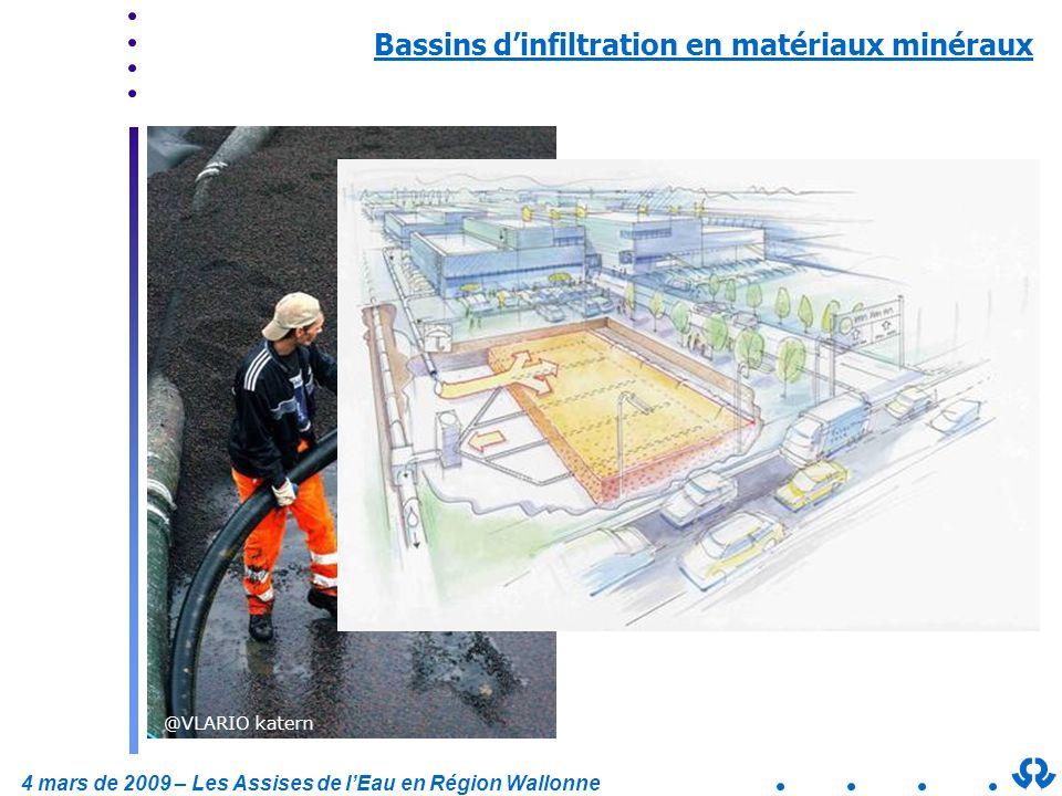 4 mars de 2009 – Les Assises de lEau en Région Wallonne Bassins dinfiltration en matériaux minéraux @VLARIO katern