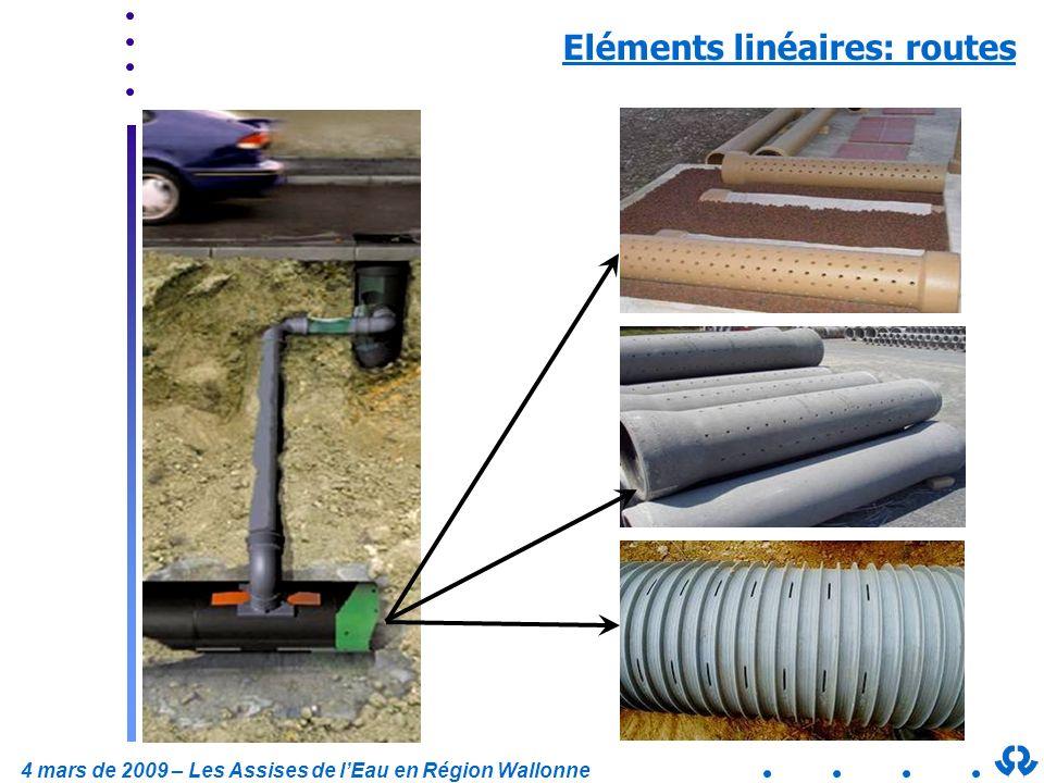 4 mars de 2009 – Les Assises de lEau en Région Wallonne Eléments linéaires: routes