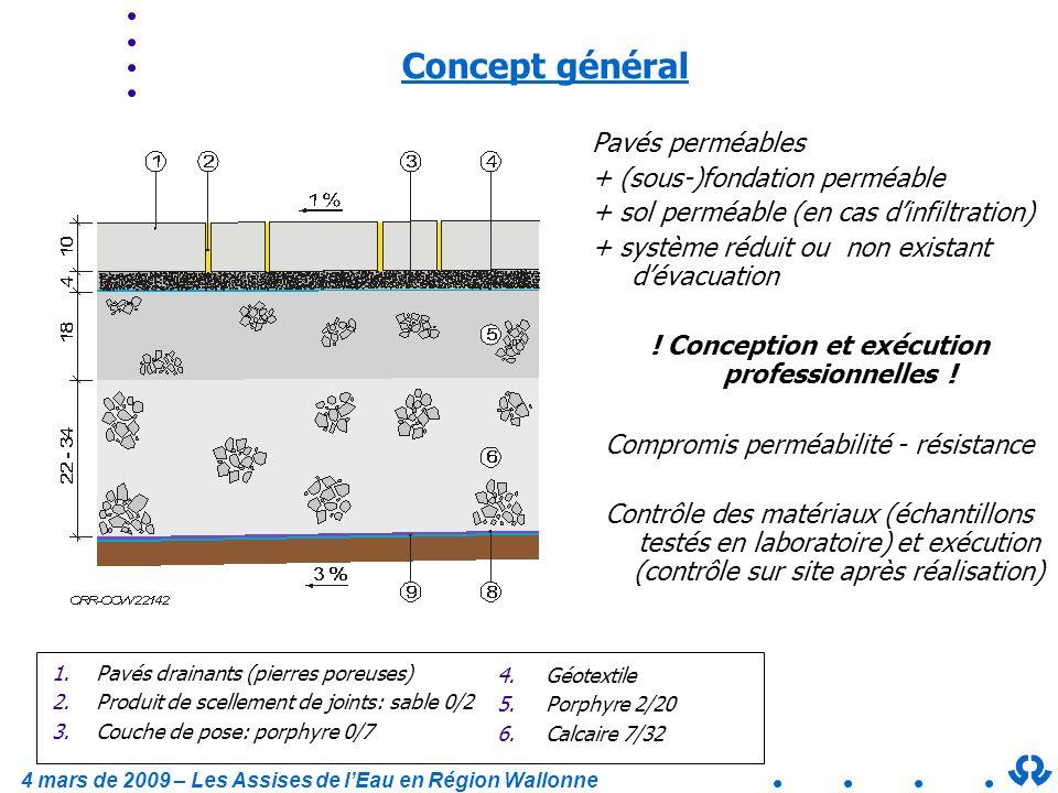 4 mars de 2009 – Les Assises de lEau en Région Wallonne Concept général Pavés perméables + (sous-)fondation perméable + sol perméable (en cas dinfiltr