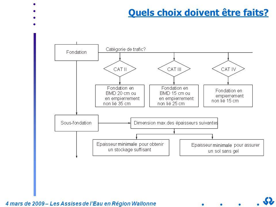 4 mars de 2009 – Les Assises de lEau en Région Wallonne Quels choix doivent être faits? minimale