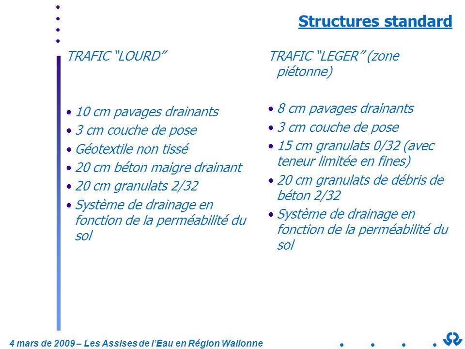 4 mars de 2009 – Les Assises de lEau en Région Wallonne Structures standard TRAFIC LOURD 10 cm pavages drainants 3 cm couche de pose Géotextile non ti