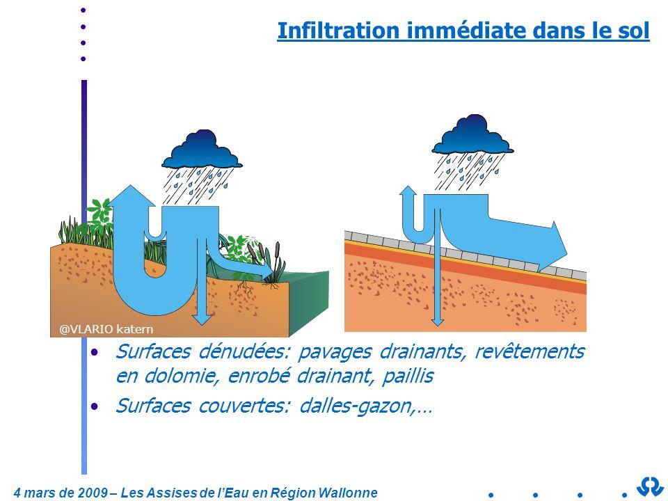 4 mars de 2009 – Les Assises de lEau en Région Wallonne Infiltration immédiate dans le sol Surfaces dénudées: pavages drainants, revêtements en dolomi