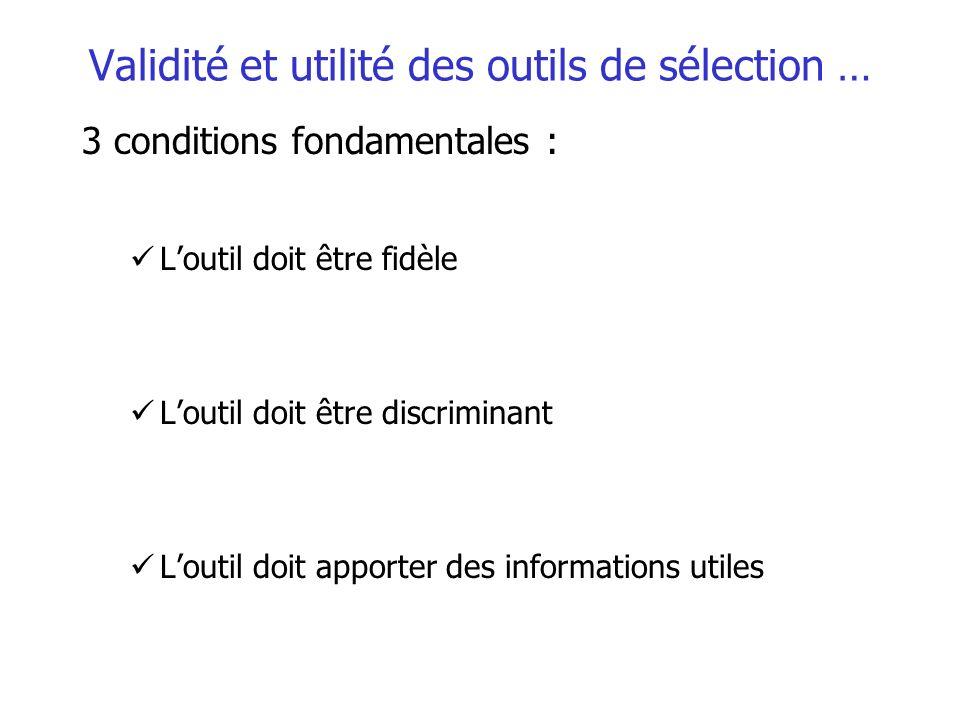 Validité et utilité des outils de sélection … 3 conditions fondamentales : Loutil doit être fidèle Loutil doit être discriminant Loutil doit apporter