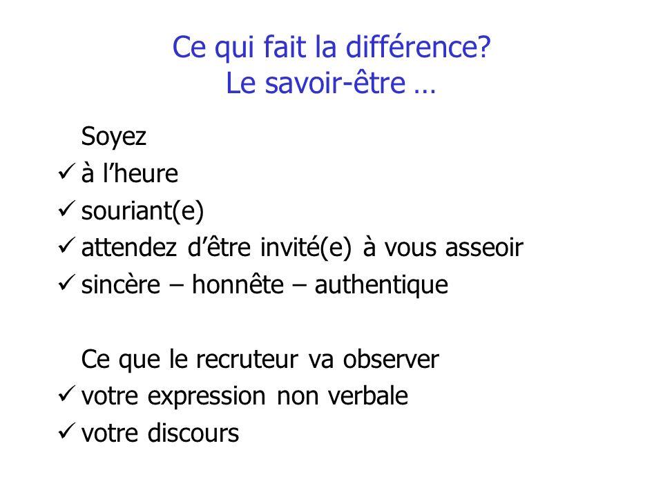 Ce qui fait la différence? Le savoir-être … Soyez à lheure souriant(e) attendez dêtre invité(e) à vous asseoir sincère – honnête – authentique Ce que
