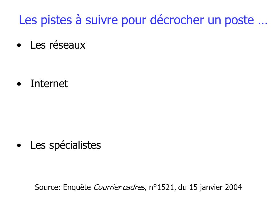 Les pistes à suivre pour décrocher un poste … Les réseaux Internet Les spécialistes Source: Enquête Courrier cadres, n°1521, du 15 janvier 2004