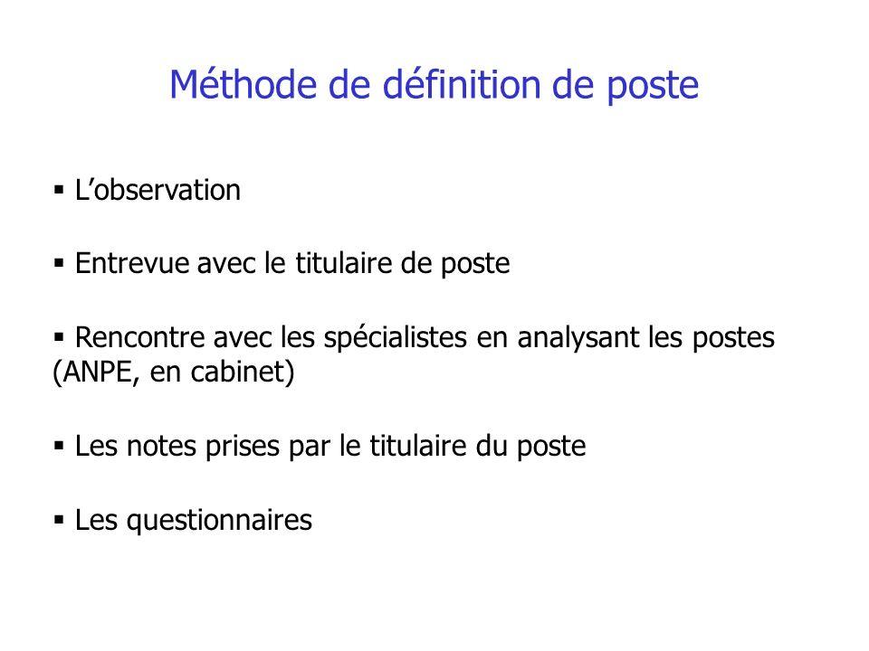 Méthode de définition de poste Lobservation Entrevue avec le titulaire de poste Rencontre avec les spécialistes en analysant les postes (ANPE, en cabi