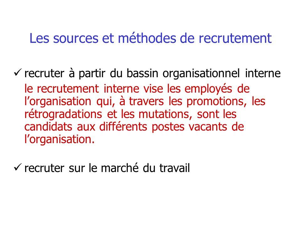 Les sources et méthodes de recrutement recruter à partir du bassin organisationnel interne le recrutement interne vise les employés de lorganisation q