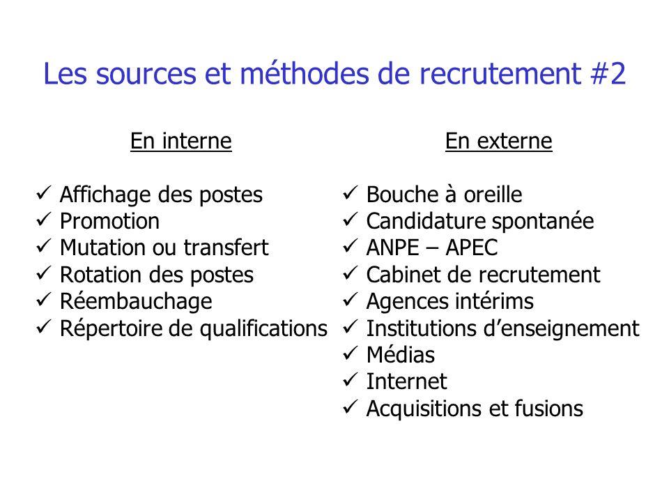 Les sources et méthodes de recrutement #2 En interne Affichage des postes Promotion Mutation ou transfert Rotation des postes Réembauchage Répertoire