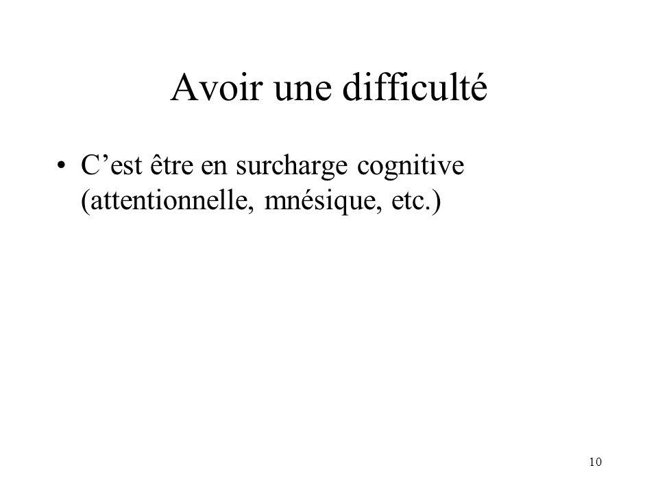 10 Avoir une difficulté Cest être en surcharge cognitive (attentionnelle, mnésique, etc.)