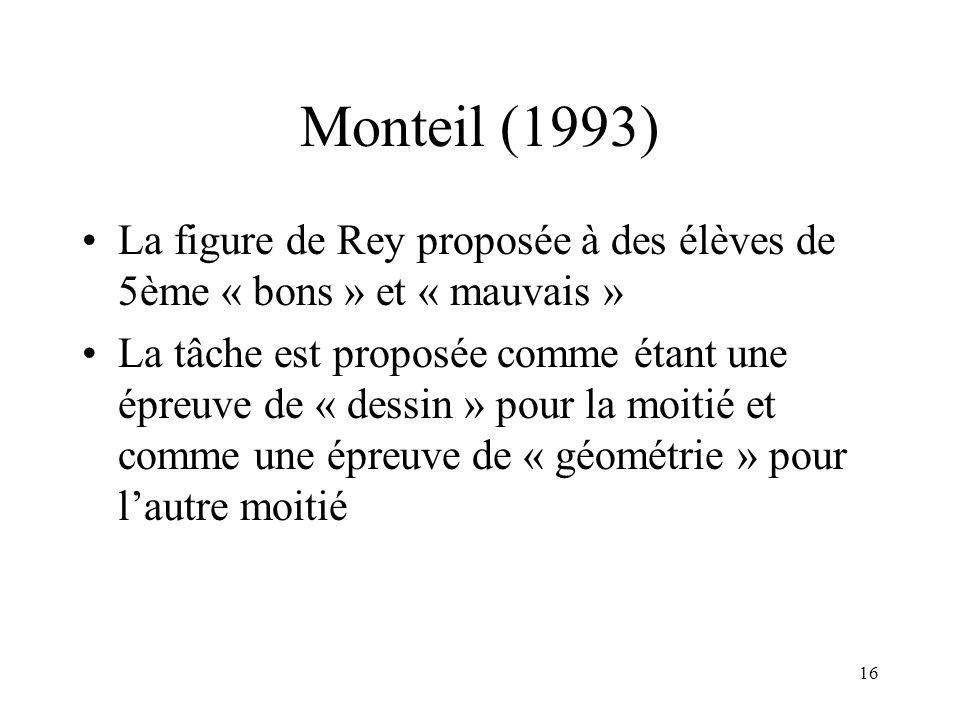 16 Monteil (1993) La figure de Rey proposée à des élèves de 5ème « bons » et « mauvais » La tâche est proposée comme étant une épreuve de « dessin » p
