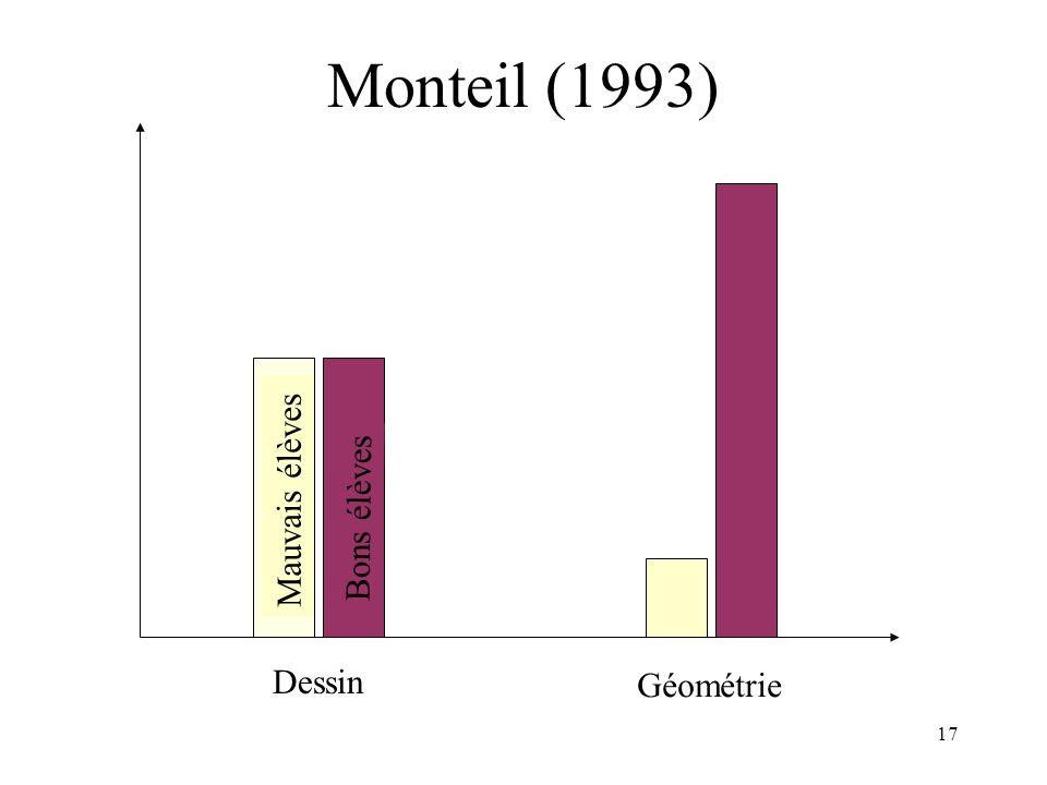 17 Monteil (1993) Dessin Bons élèves Mauvais élèves Géométrie