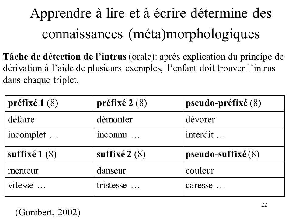 22 Tâche de détection de lintrus (orale): après explication du principe de dérivation à laide de plusieurs exemples, lenfant doit trouver lintrus dans