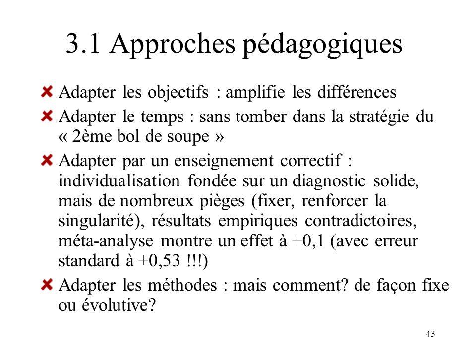 43 3.1 Approches pédagogiques Adapter les objectifs : amplifie les différences Adapter le temps : sans tomber dans la stratégie du « 2ème bol de soupe