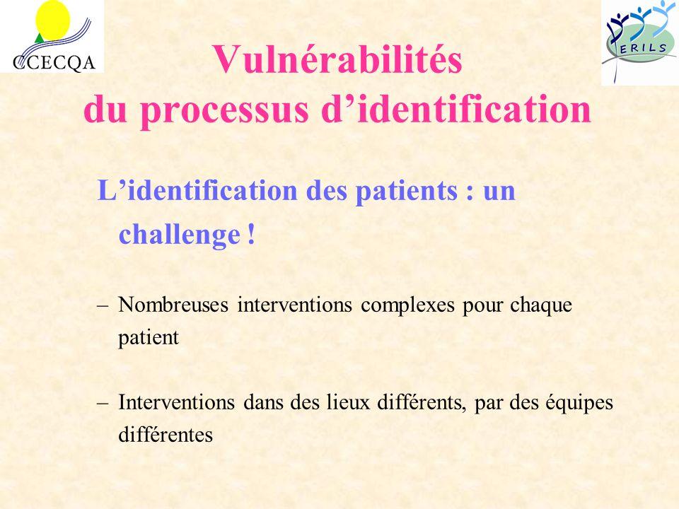 Vulnérabilités du processus didentification Lidentification des patients : un challenge ! –Nombreuses interventions complexes pour chaque patient –Int