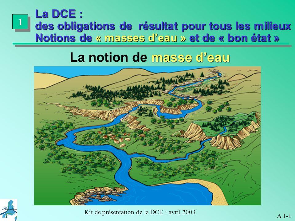 Kit de présentation de la DCE : avril 2003 Haute vallée - torrent de montagne (altitude, pente, géologie, …) A 1-2 masse deau La notion de masse deau