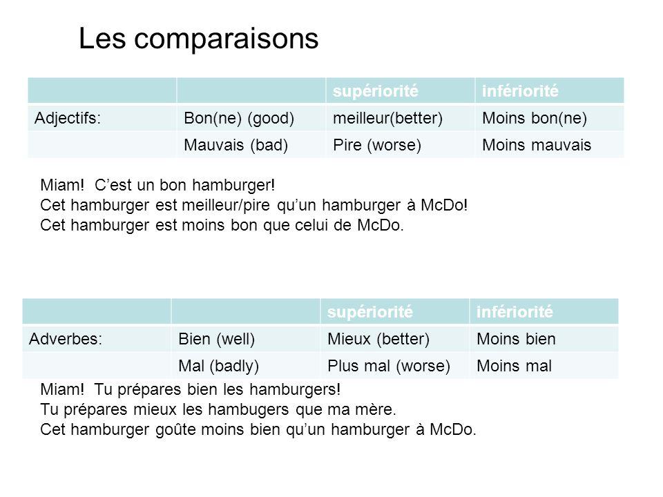 supérioritéinfériorité Adverbes:Bien (well)Mieux (better)Moins bien Mal (badly)Plus mal (worse)Moins mal supérioritéinfériorité Adjectifs:Bon(ne) (goo