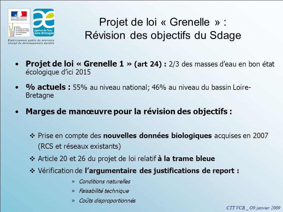 CTT VCB _ O9 janvier 2009 Projet de loi « Grenelle » : Révision des objectifs du Sdage Projet de loi « Grenelle 1 » (art 24) : 2/3 des masses deau en bon état écologique dici 2015 % actuels : 55% au niveau national; 46% au niveau du bassin Loire- Bretagne Marges de manœuvre pour la révision des objectifs : Prise en compte des nouvelles données biologiques acquises en 2007 (RCS et réseaux existants) Article 20 et 26 du projet de loi relatif à la trame bleue Vérification de largumentaire des justifications de report : » »Conditions naturelles » »Faisabilité technique » »Coûts disproportionnés