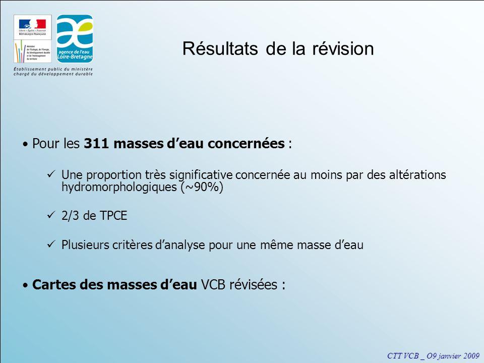 CTT VCB _ O9 janvier 2009 Résultats de la révision Pour les 311 masses deau concernées : Une proportion très significative concernée au moins par des altérations hydromorphologiques (~90%) 2/3 de TPCE Plusieurs critères danalyse pour une même masse deau Cartes des masses deau VCB révisées :