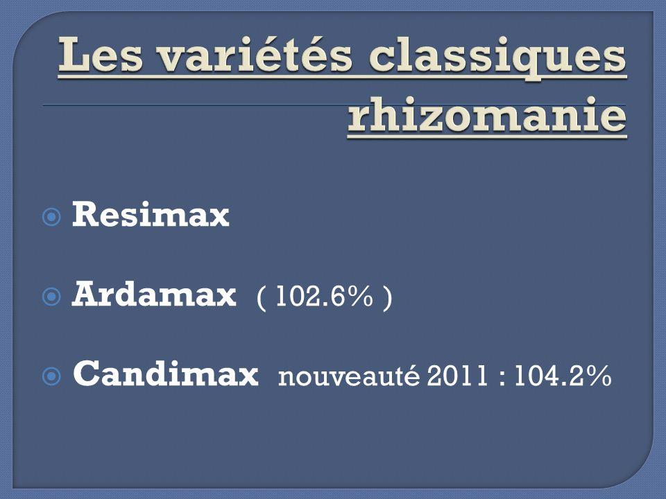 Resimax Ardamax ( 102.6% ) Candimax nouveauté 2011 : 104.2%