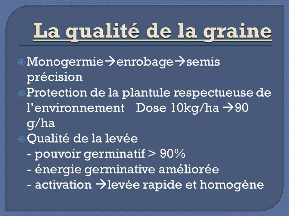 Monogermie enrobage semis précision Protection de la plantule respectueuse de lenvironnement Dose 10kg/ha 90 g/ha Qualité de la levée - pouvoir germin