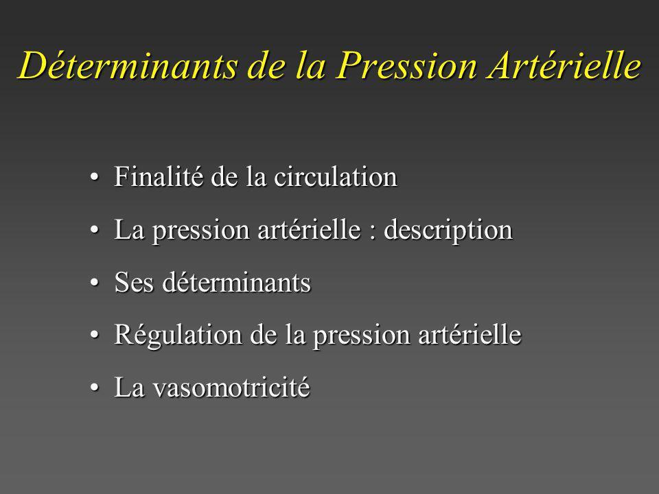 Déterminants de la Pression Artérielle Finalité de la circulationFinalité de la circulation La pression artérielle : descriptionLa pression artérielle