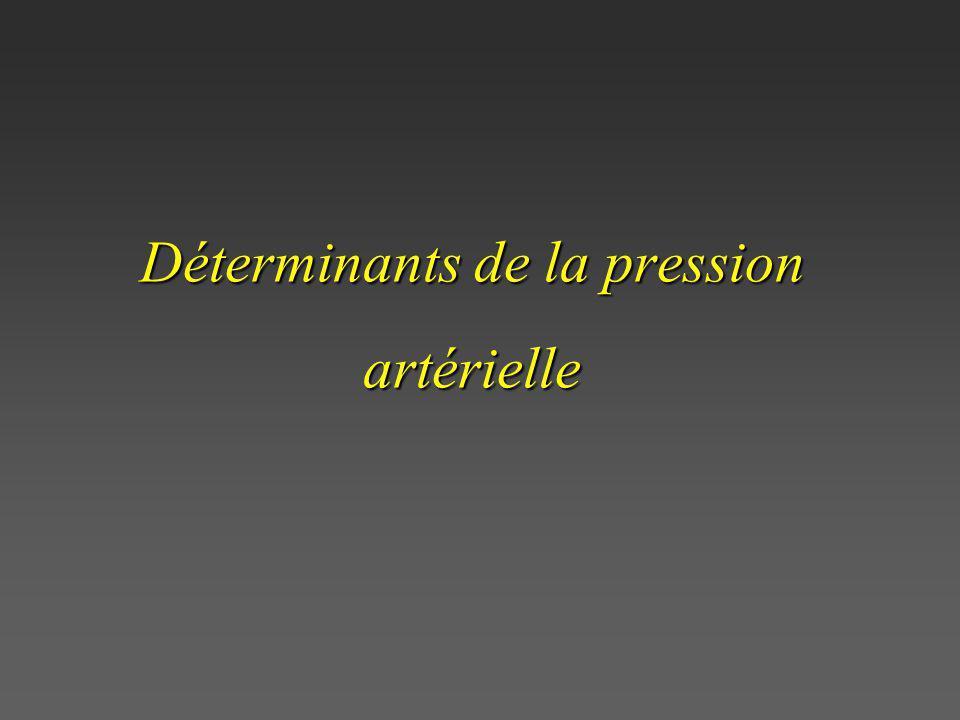 Déterminants de la pression artérielle