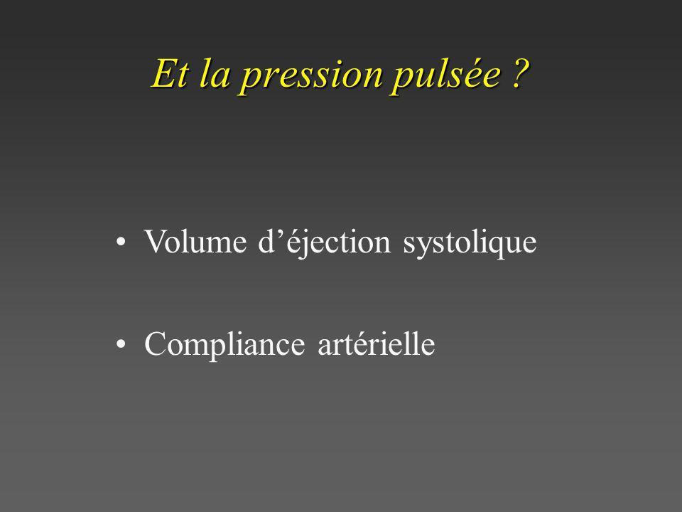 Et la pression pulsée ? Volume déjection systolique Compliance artérielle