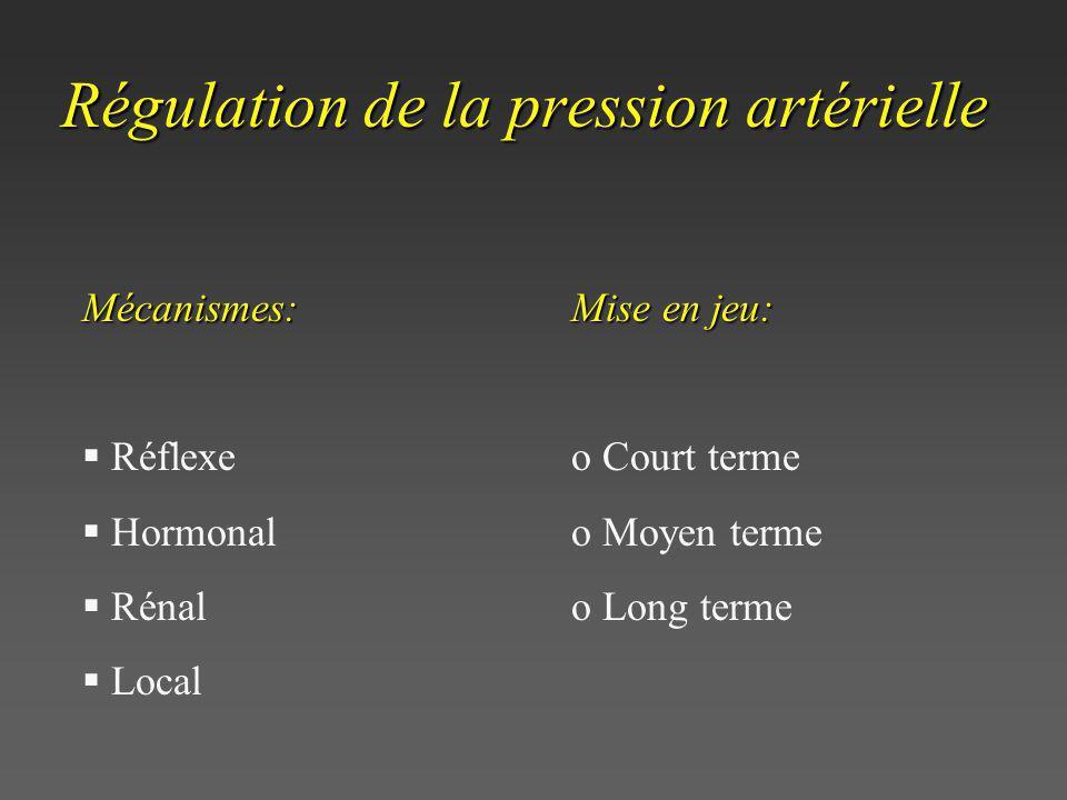 Régulation de la pression artérielle Mécanismes: Réflexe Hormonal Rénal Local Mise en jeu: o Court terme o Moyen terme o Long terme