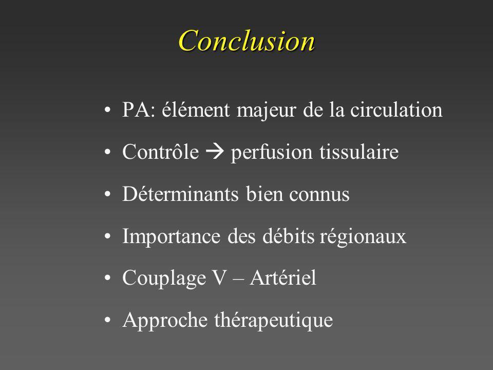 Conclusion PA: élément majeur de la circulation Contrôle perfusion tissulaire Déterminants bien connus Importance des débits régionaux Couplage V – Ar