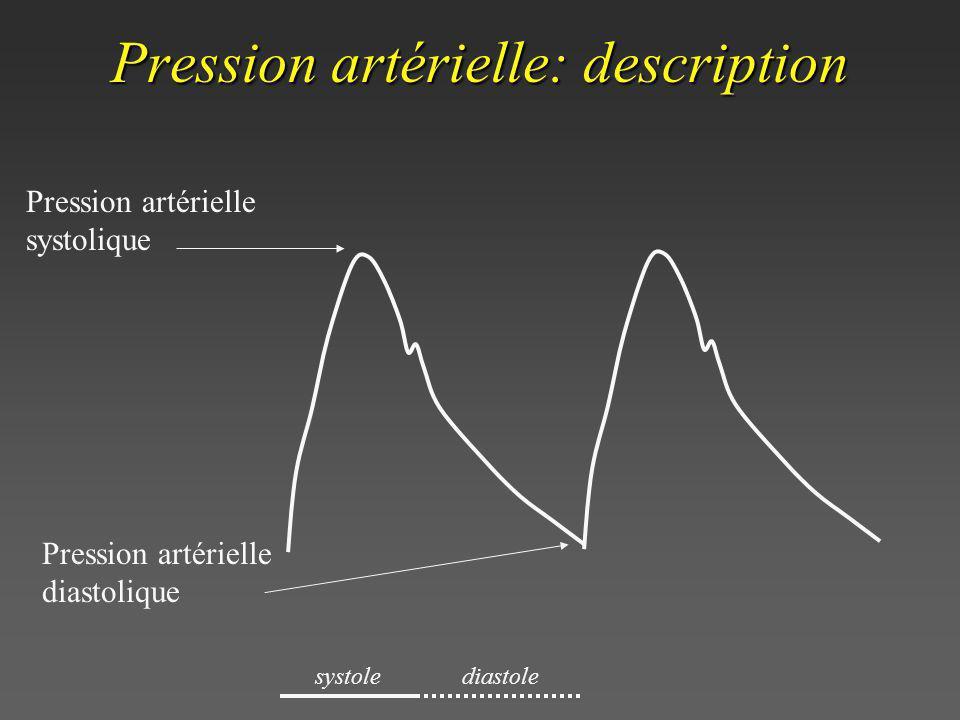 Pression artérielle: description Pression artérielle systolique Pression artérielle diastolique systolediastole
