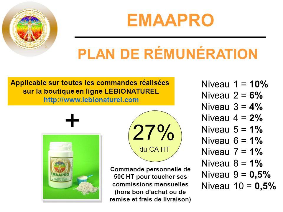 EMAAPRO PLAN DE RÉMUNÉRATION Niveau 1 = 10% Niveau 2 = 6% Niveau 3 = 4% Niveau 4 = 2% Niveau 5 = 1% Niveau 6 = 1% Niveau 7 = 1% Niveau 8 = 1% Niveau 9 = 0,5% Niveau 10 = 0,5% + Applicable sur toutes les commandes réalisées sur la boutique en ligne LEBIONATUREL http://www.lebionaturel.com 27% du CA HT Commande personnelle de 50 HT pour toucher ses commissions mensuelles (hors bon dachat ou de remise et frais de livraison)