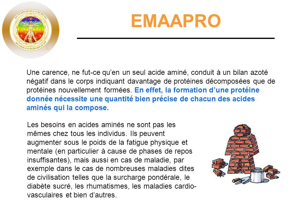 EMAAPRO Une carence, ne fut-ce quen un seul acide aminé, conduit à un bilan azoté négatif dans le corps indiquant davantage de protéines décomposées que de protéines nouvellement formées.