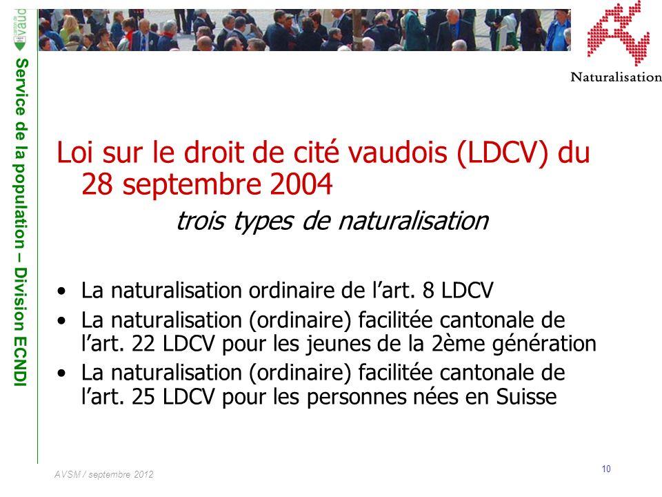 Service de la population – Division ECNDI 10 AVSM / septembre 2012 Loi sur le droit de cité vaudois (LDCV) du 28 septembre 2004 trois types de natural