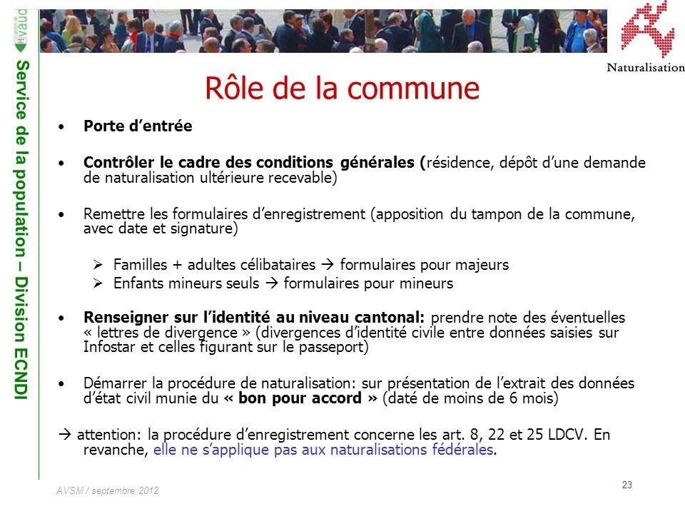 Service de la population – Division ECNDI 23 AVSM / septembre 2012 Rôle de la commune Porte dentrée Contrôler le cadre des conditions générales (résid